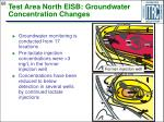 test area north eisb groundwater concentration changes