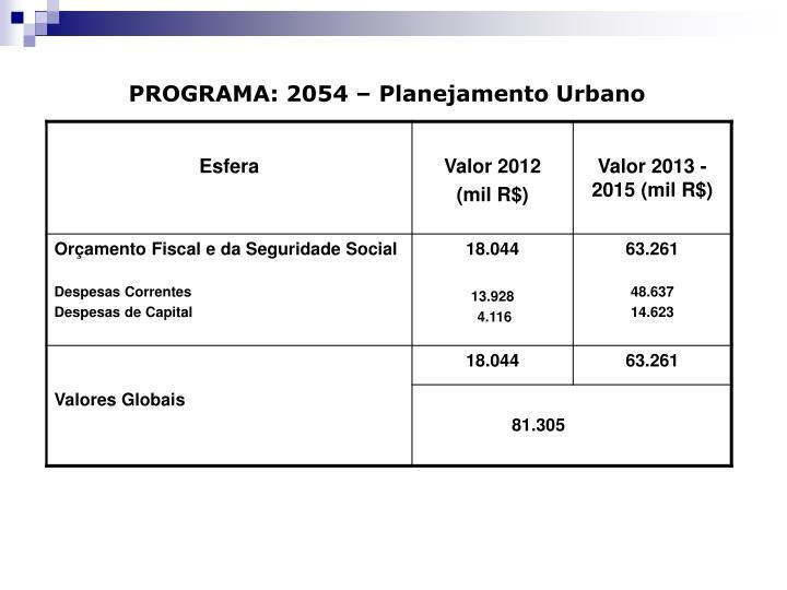 PROGRAMA: 2054 – Planejamento Urbano