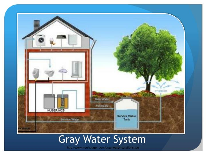 Gray Water System