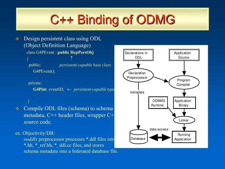 C++ Binding of ODMG