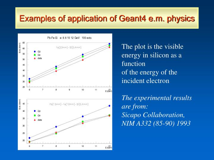 Examples of application of Geant4 e.m. physics