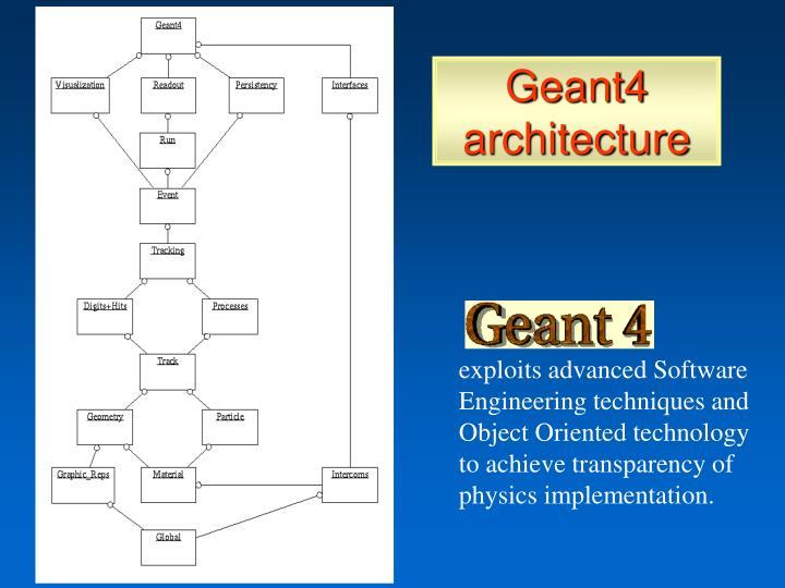 Geant4 architecture