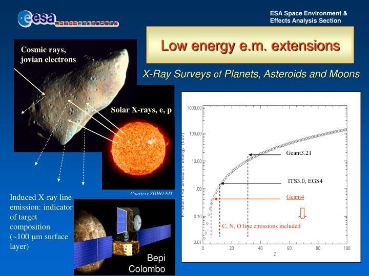 ESA Space Environment &