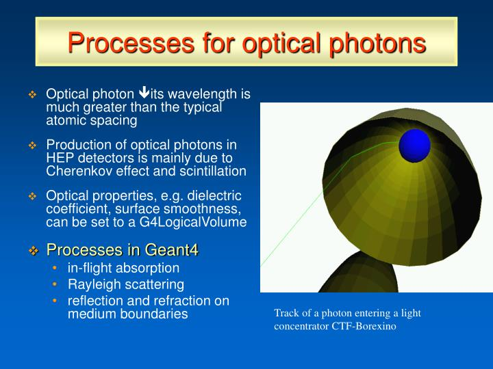 Processes for optical photons