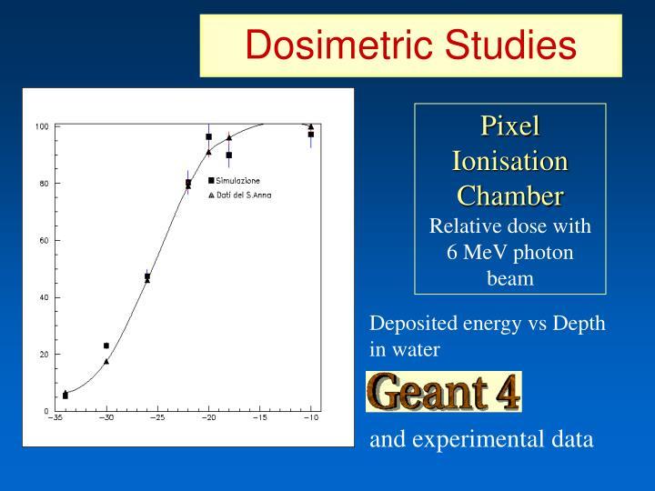 Dosimetric Studies