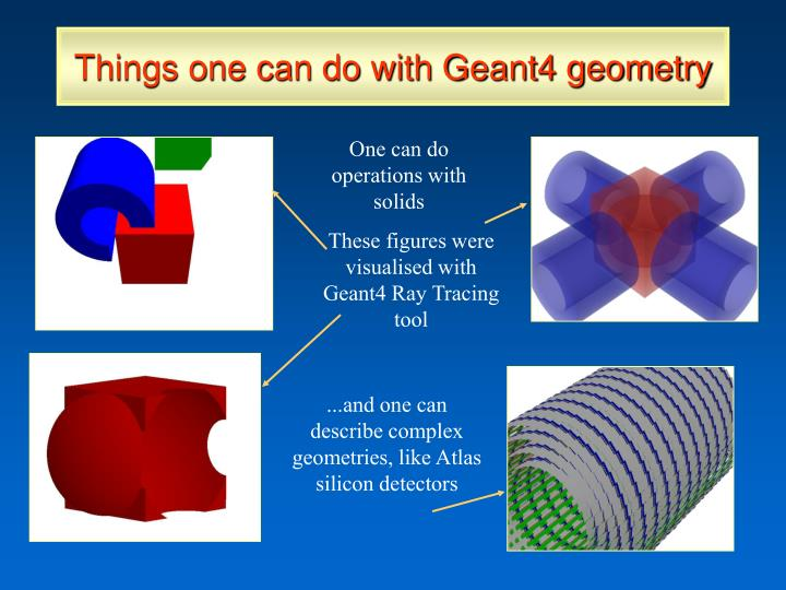 Things one can do with Geant4 geometry