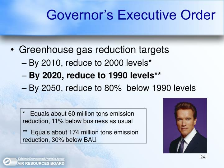 Governor's Executive Order