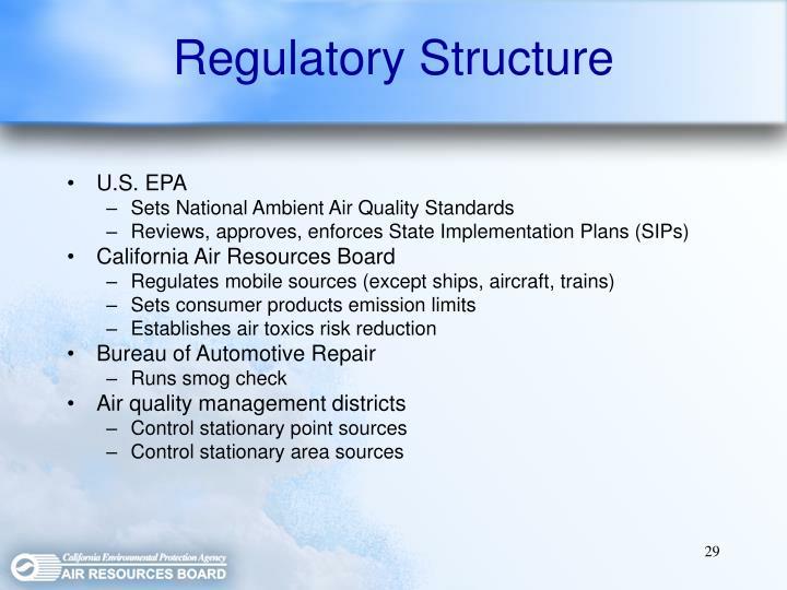 Regulatory Structure