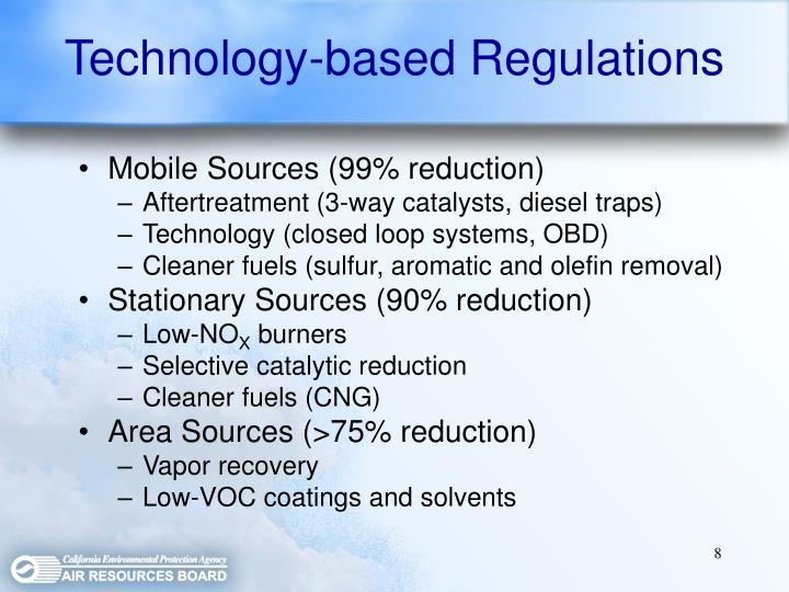 Technology-based Regulations