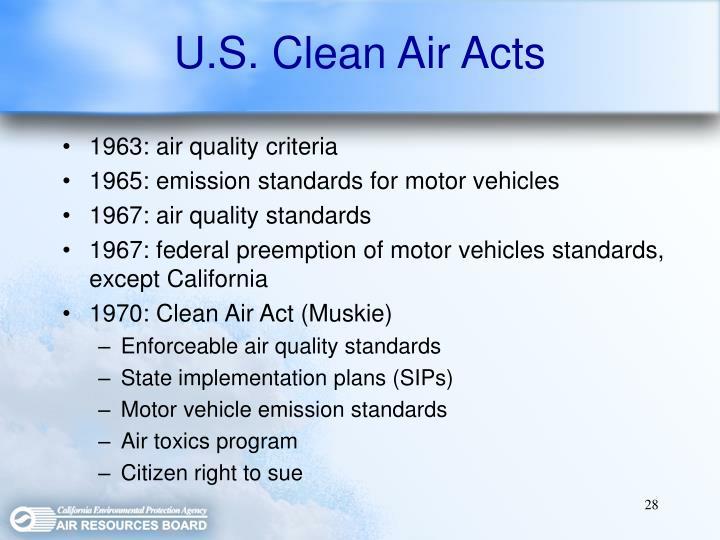 U.S. Clean Air Acts