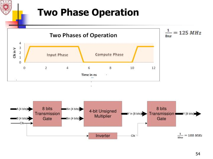 Two Phase Operation