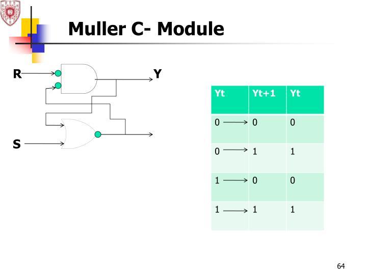 Muller C- Module