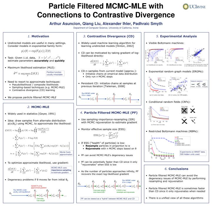 Particle Filtered MCMC-MLE with