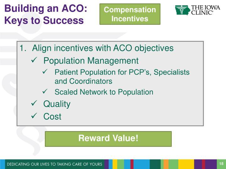 Building an ACO: