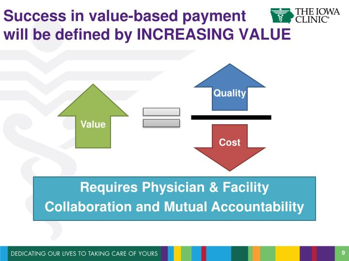 Success in value-based payment