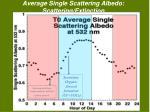 average single scattering albedo scattering extinction