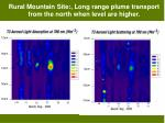 rural mountain site long range plume transport from the north when level are higher