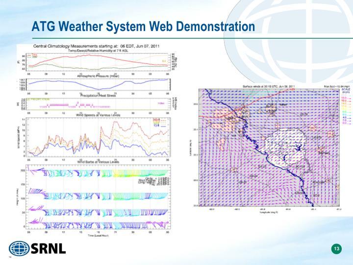 ATG Weather System Web Demonstration