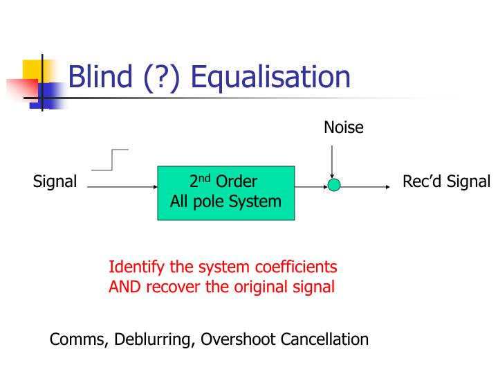 Blind (?) Equalisation