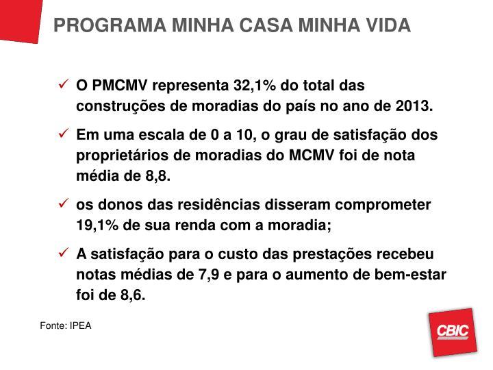 PROGRAMA MINHA CASA MINHA VIDA