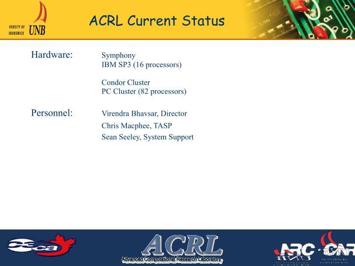 Acrl current status