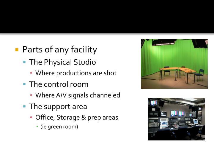 Parts of any facility