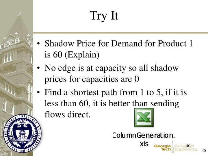 Shadow Price for Demand for Product 1 is 60 (Explain)