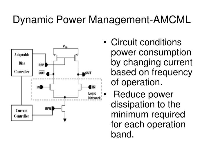 Dynamic Power Management-AMCML