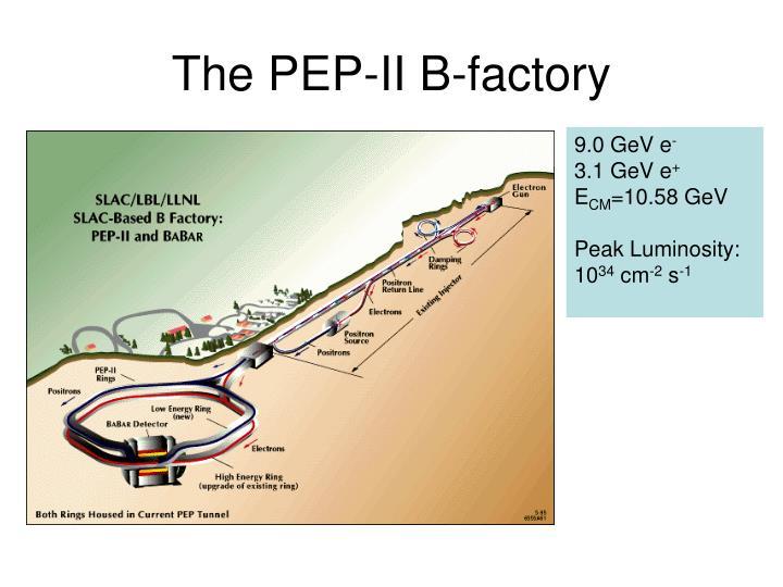 The pep ii b factory