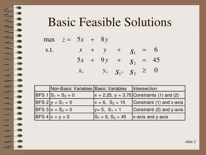 Basic feasible solutions1