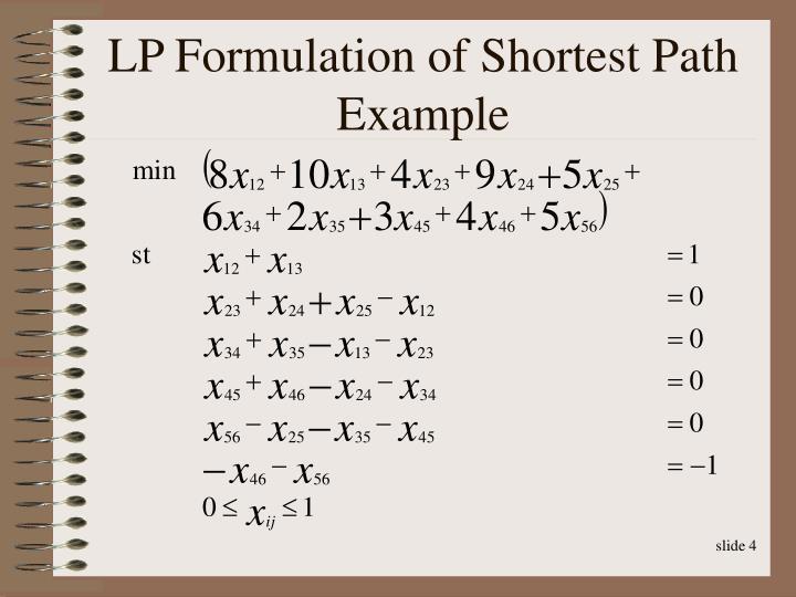LP Formulation of Shortest Path Example