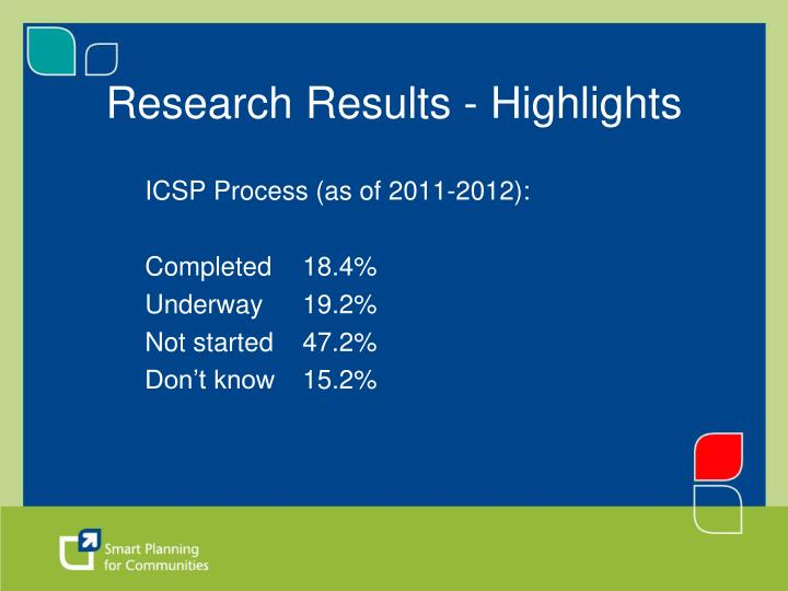 Research Results - Highlights