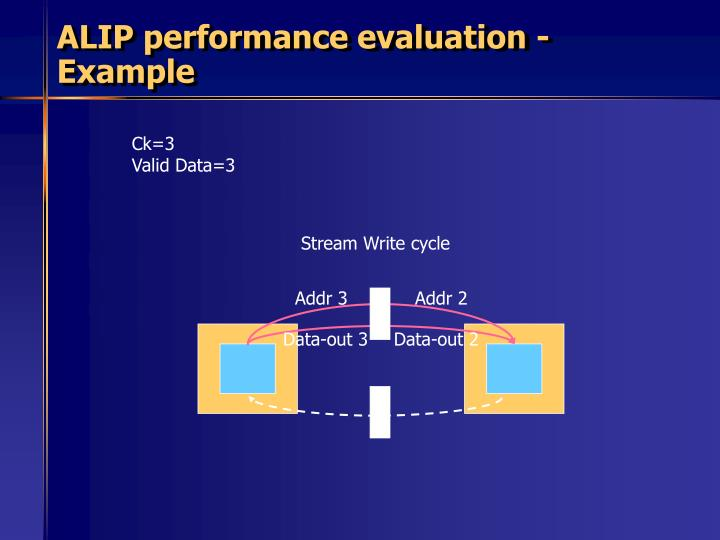 ALIP performance evaluation - Example