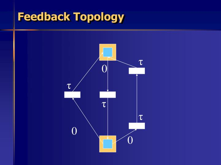 Feedback Topology