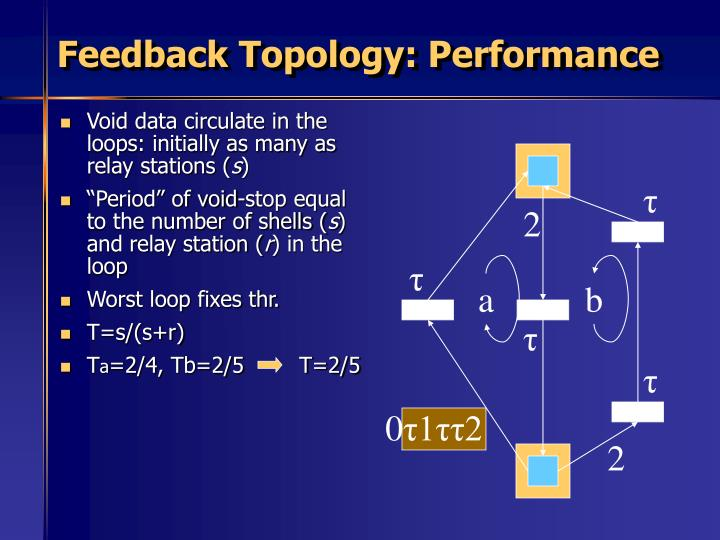 Feedback Topology: Performance