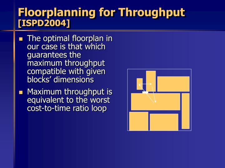 Floorplanning for Throughput
