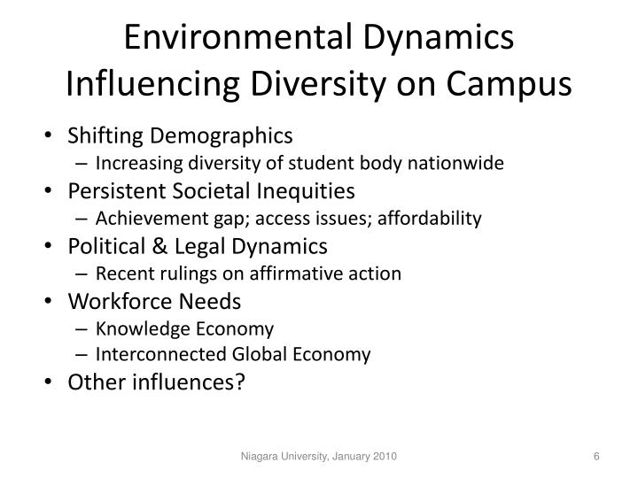 Environmental Dynamics Influencing Diversity on Campus