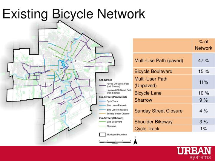 Existing Bicycle Network