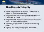 timeliness integrity1