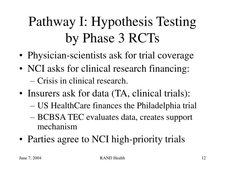 Pathway I: Hypothesis Testing