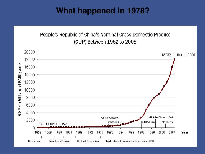 What happened in 1978?
