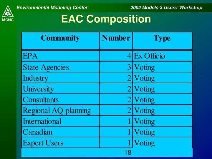 EAC Composition