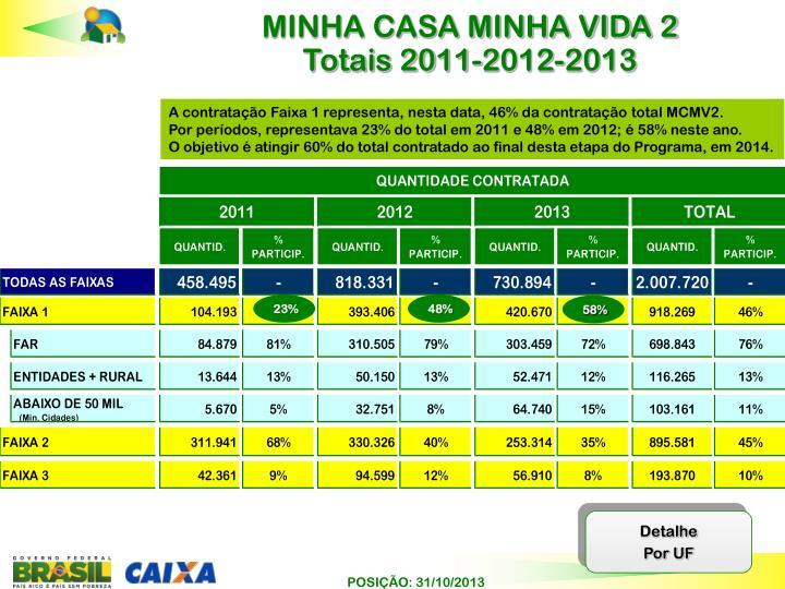 MINHA CASA MINHA VIDA 2