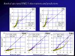 ranked speciated pm2 5 observations and predictions