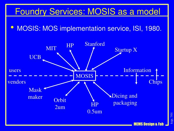 foundry services mosis as a model n.