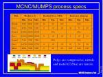 mcnc mumps process specs
