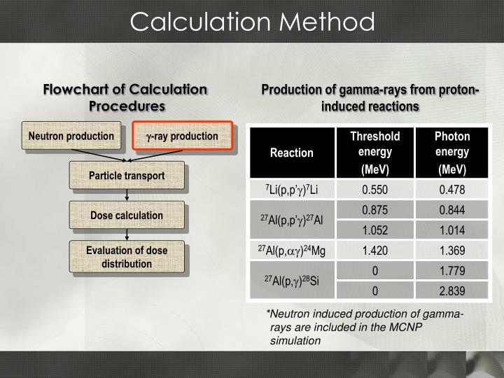 Calculation Method