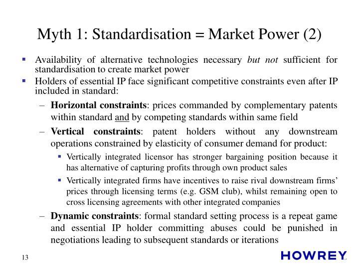 Myth 1: Standardisation = Market Power (2)