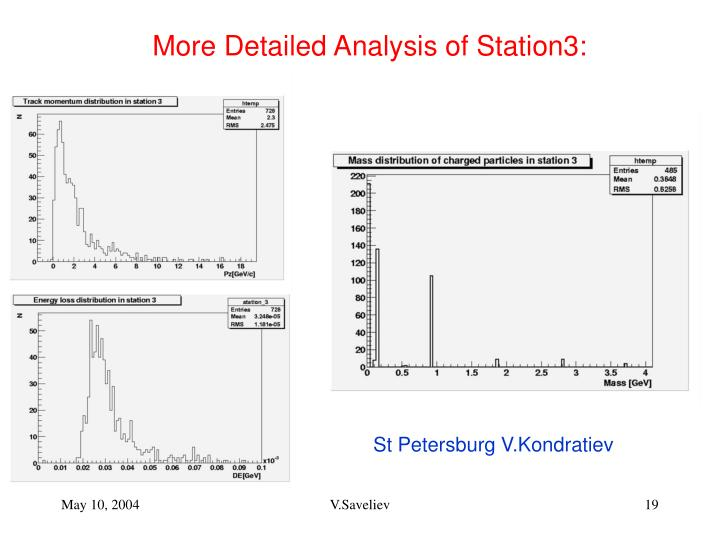 More Detailed Analysis of Station3: