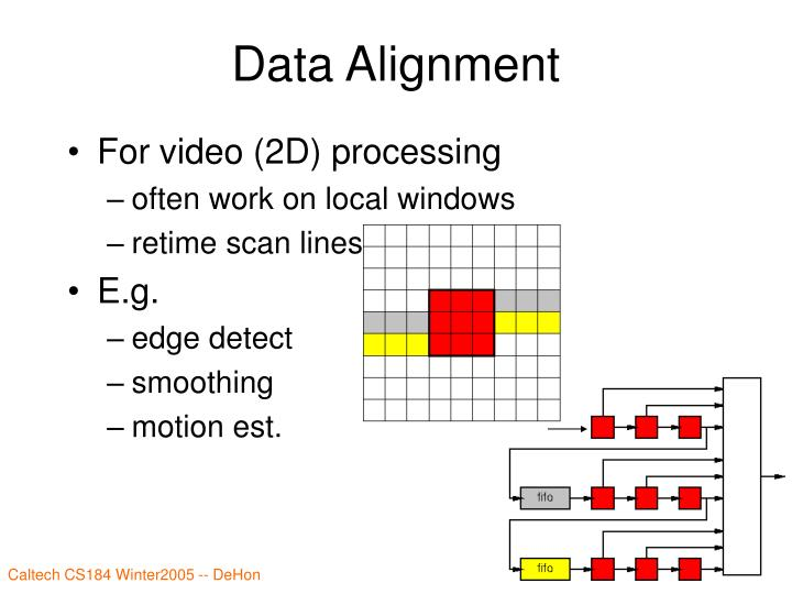 Data Alignment